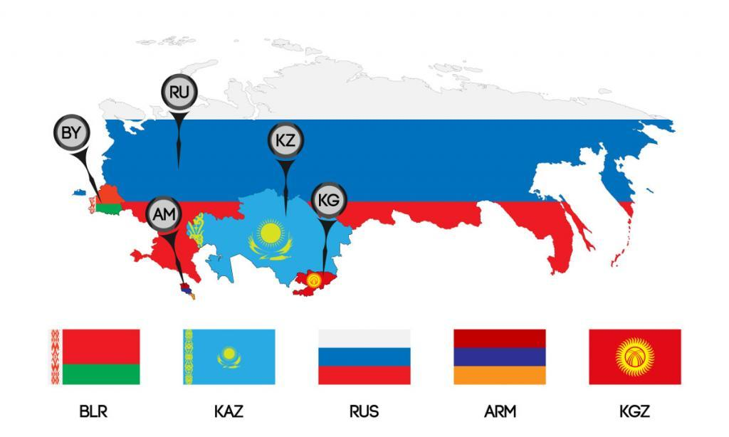 EAWU Länder Karte